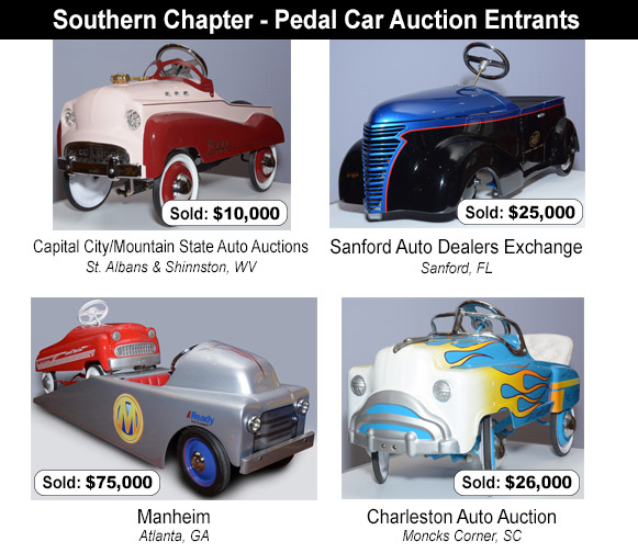 Southern Chapter - National Auto Auction Association